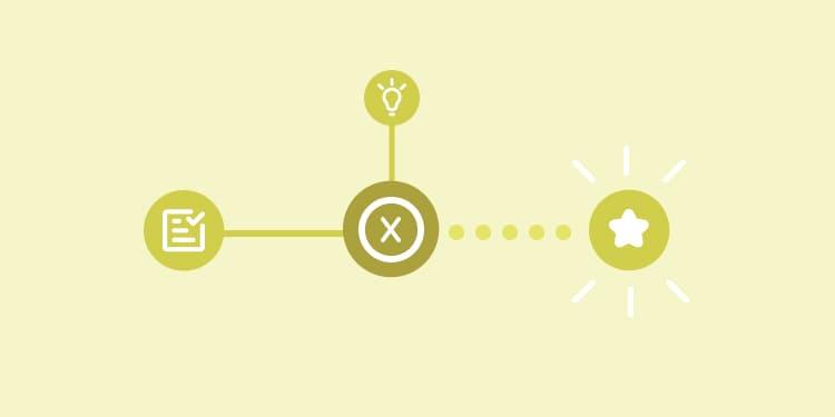 How to identify your process bottlenecks